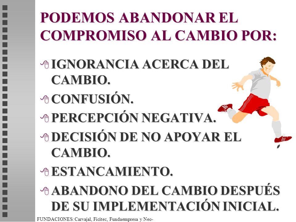 FUNDACIONES: Carvajal, Ficitec, Fundaempresa y Neo- Humanista. PODEMOS ABANDONAR EL COMPROMISO AL CAMBIO POR: 8 IGNORANCIA ACERCA DEL CAMBIO. 8 CONFUS