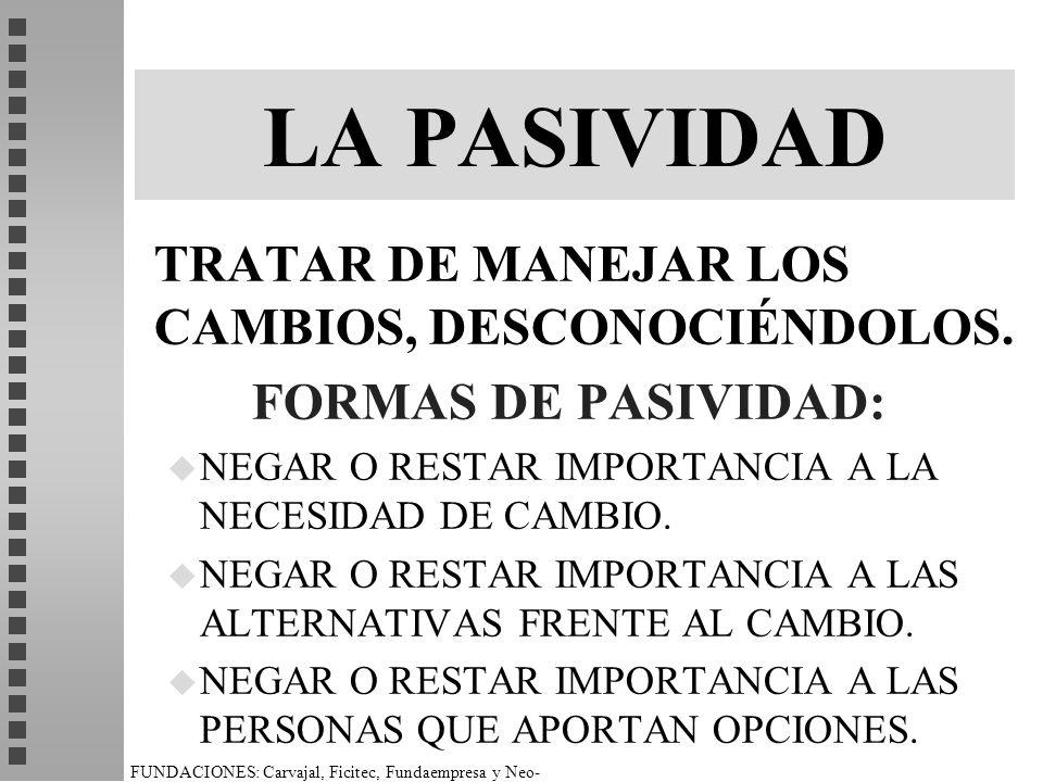 FUNDACIONES: Carvajal, Ficitec, Fundaempresa y Neo- Humanista. LA PASIVIDAD TRATAR DE MANEJAR LOS CAMBIOS, DESCONOCIÉNDOLOS. FORMAS DE PASIVIDAD: u NE