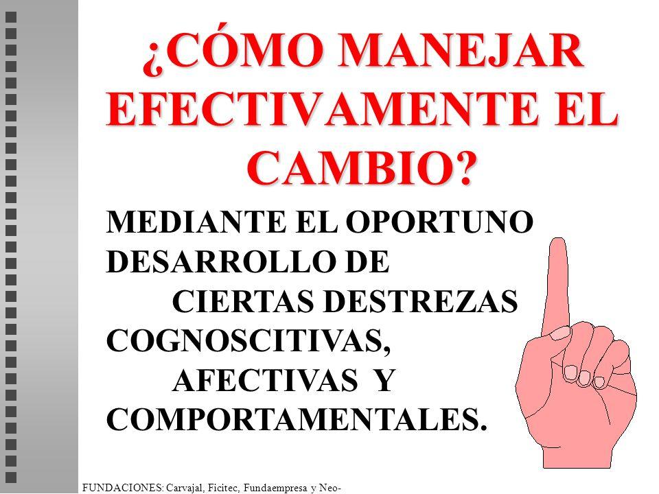 ¿CÓMO MANEJAR EFECTIVAMENTE EL CAMBIO? MEDIANTE EL OPORTUNO DESARROLLO DE CIERTAS DESTREZAS COGNOSCITIVAS, AFECTIVAS Y COMPORTAMENTALES.