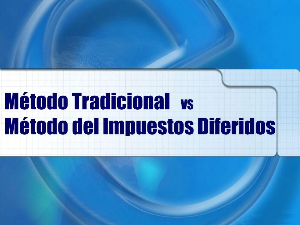 Consecuencias del Cambio de Alícuota y Resultados por Quebranto Impositivo Resultados Ordinarios o Extraordinarios.
