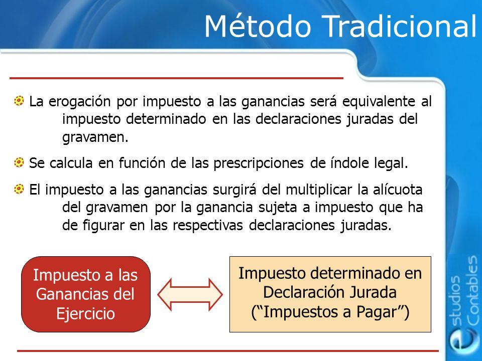 Método Tradicional Registros Contables ConceptoDebeHaber Impuesto a las Ganancias$ xxxx,xx a Impuesto a Pagar$ xxxx,xx