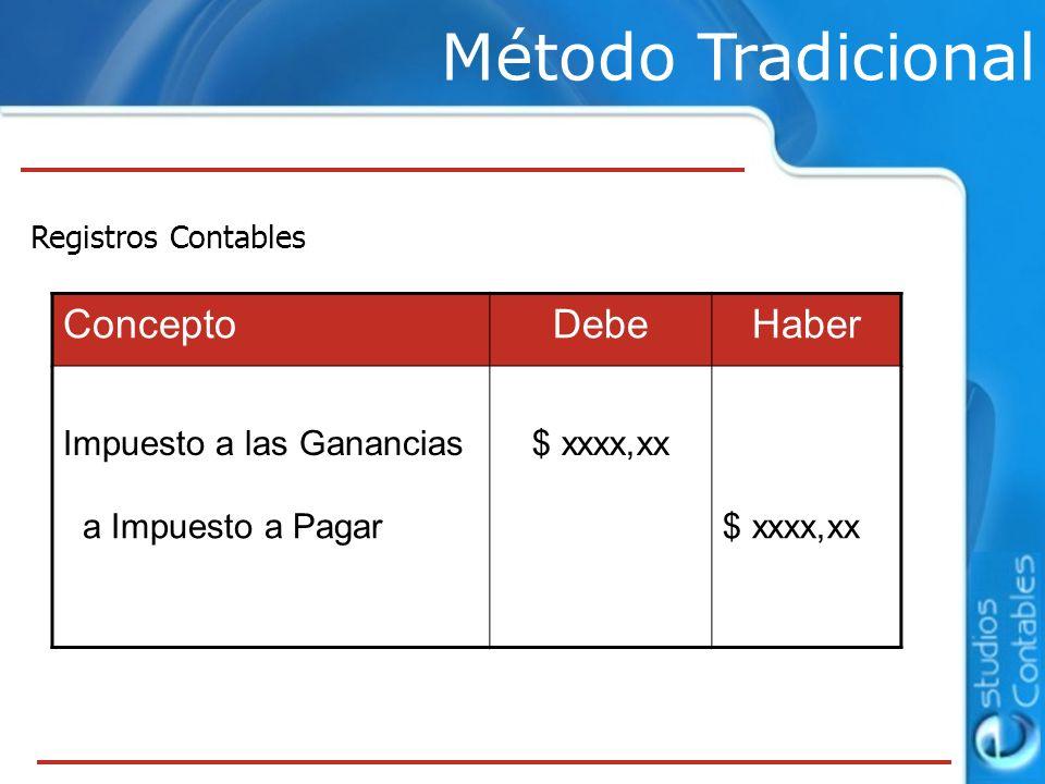 Normas Contables en Argentina Resolución Técnica Nº 17 No se reconocerán las Diferencias relacionadas con Un Valor Llave No Deducible Impositiva El reconocimiento Inicial de un Activo o un Pasivo en Transacción que, no es una Combinación de Negocios y; a la fecha de la transacción no afecta el Resultado Contable ni Impositivo
