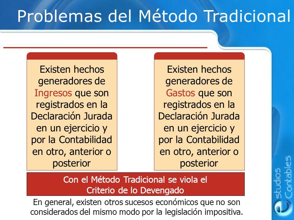 Normas Contables en Argentina Resolución Técnica Nº 17 Variaciones en Saldos de Impuestos Diferidos (Sin diferencias por Combinaciones de Negocios) Impuesto del Período Impuesto a las Ganancias del Ejercicio MAS