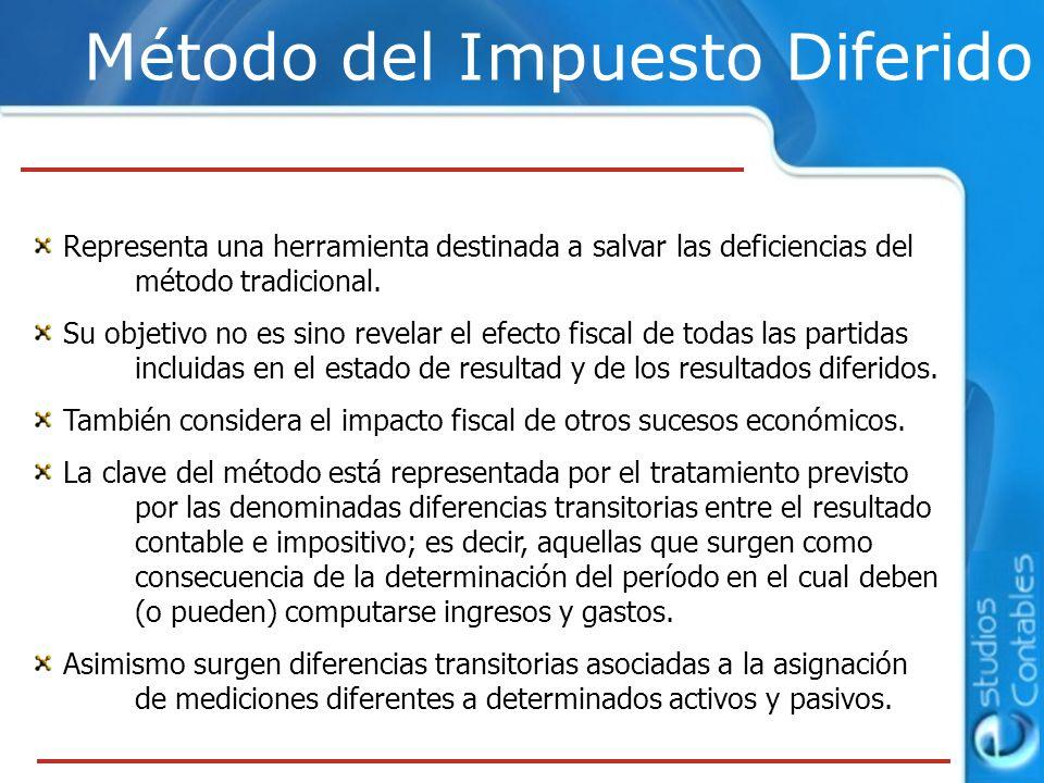 Información a Relevar Componentes del Gasto/Ingreso: Impuesto Corriente.
