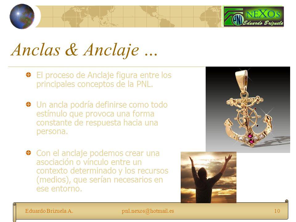 Eduardo Brizuela A.pnl.nexos@hotmail.es10 Anclas & Anclaje … El proceso de Anclaje figura entre los principales conceptos de la PNL. Un ancla podría d