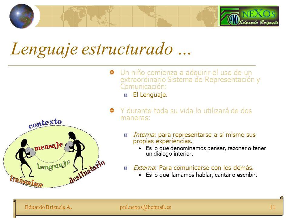 Eduardo Brizuela A.pnl.nexos@hotmail.es11 Lenguaje estructurado … Un niño comienza a adquirir el uso de un extraordinario Sistema de Representación y