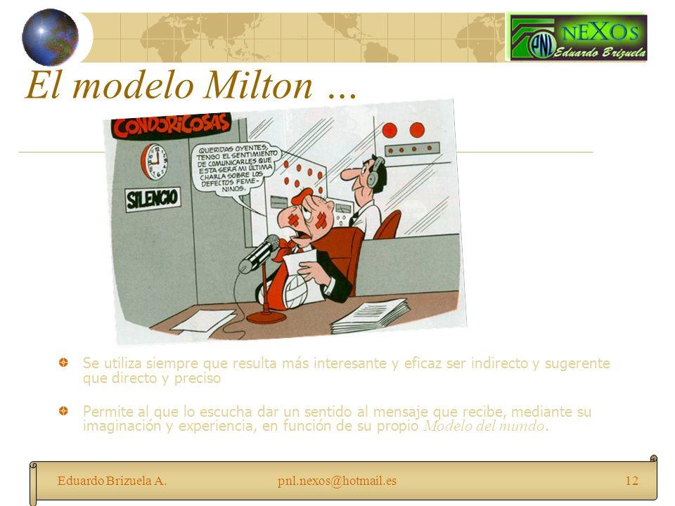 Eduardo Brizuela A.pnl.nexos@hotmail.es12 El modelo Milton … Se utiliza siempre que resulta más interesante y eficaz ser indirecto y sugerente que dir