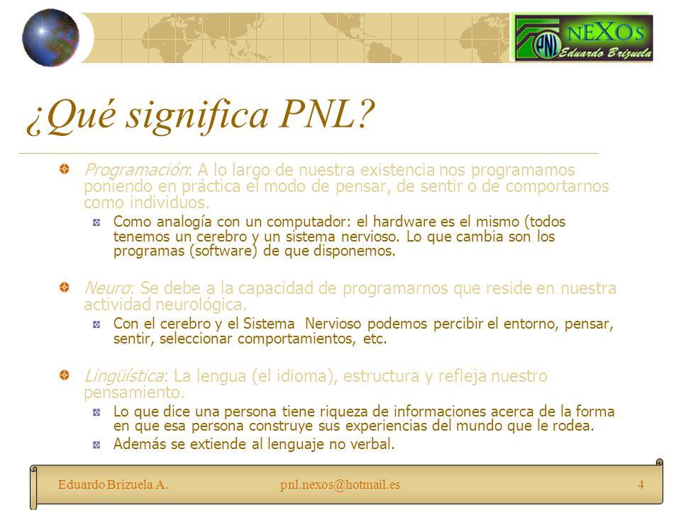 Eduardo Brizuela A.pnl.nexos@hotmail.es4 ¿Qué significa PNL? Programación: A lo largo de nuestra existencia nos programamos poniendo en práctica el mo