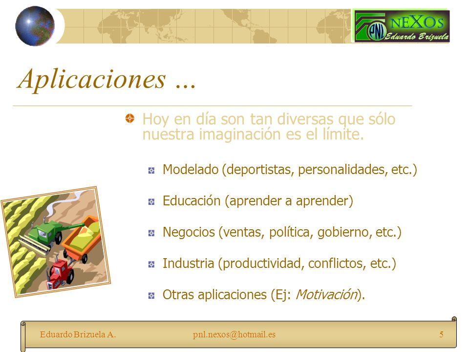 Eduardo Brizuela A.pnl.nexos@hotmail.es5 Aplicaciones … Hoy en día son tan diversas que sólo nuestra imaginación es el límite. Modelado (deportistas,