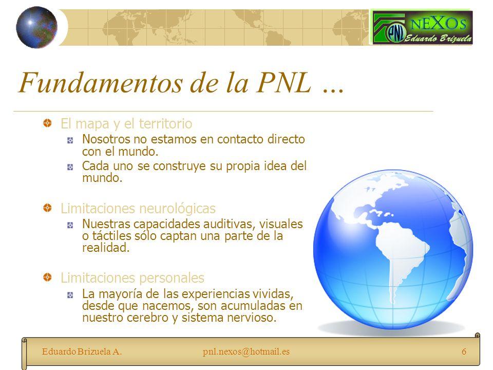 Eduardo Brizuela A.pnl.nexos@hotmail.es6 Fundamentos de la PNL … El mapa y el territorio Nosotros no estamos en contacto directo con el mundo. Cada un