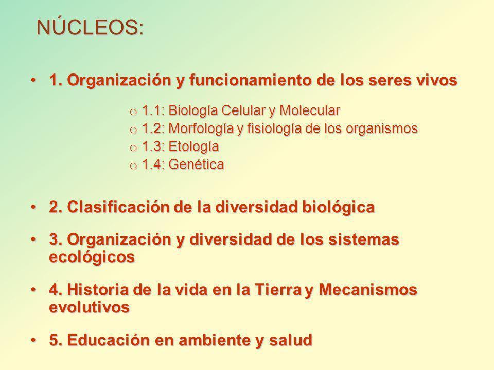 NÚCLEOS: NÚCLEOS: 1.Organización y funcionamiento de los seres vivos1.