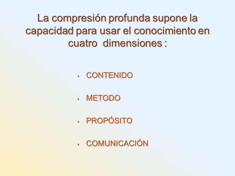 La compresión profunda supone la capacidad para usar el conocimiento en cuatro dimensiones : CONTENIDO CONTENIDO METODO METODO PROPÓSITO PROPÓSITO COMUNICACIÓN COMUNICACIÓN