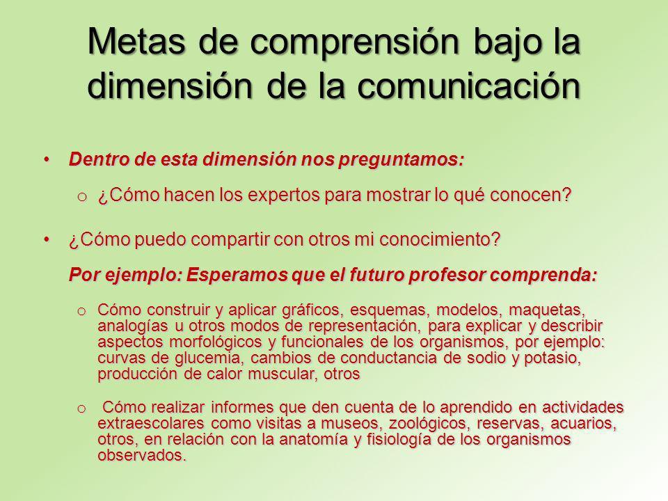 Metas de comprensión bajo la dimensión de la comunicación Dentro de esta dimensión nos preguntamos:Dentro de esta dimensión nos preguntamos: o ¿Cómo hacen los expertos para mostrar lo qué conocen.