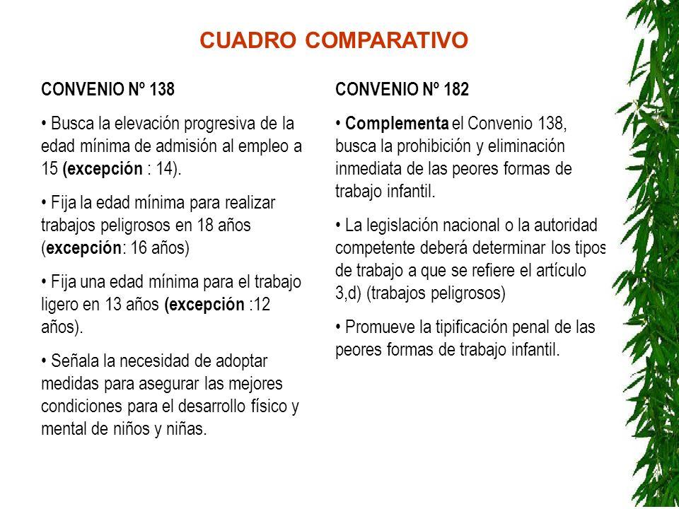 CONVENIO Nº 182 Complementa el Convenio 138, busca la prohibición y eliminación inmediata de las peores formas de trabajo infantil. La legislación nac