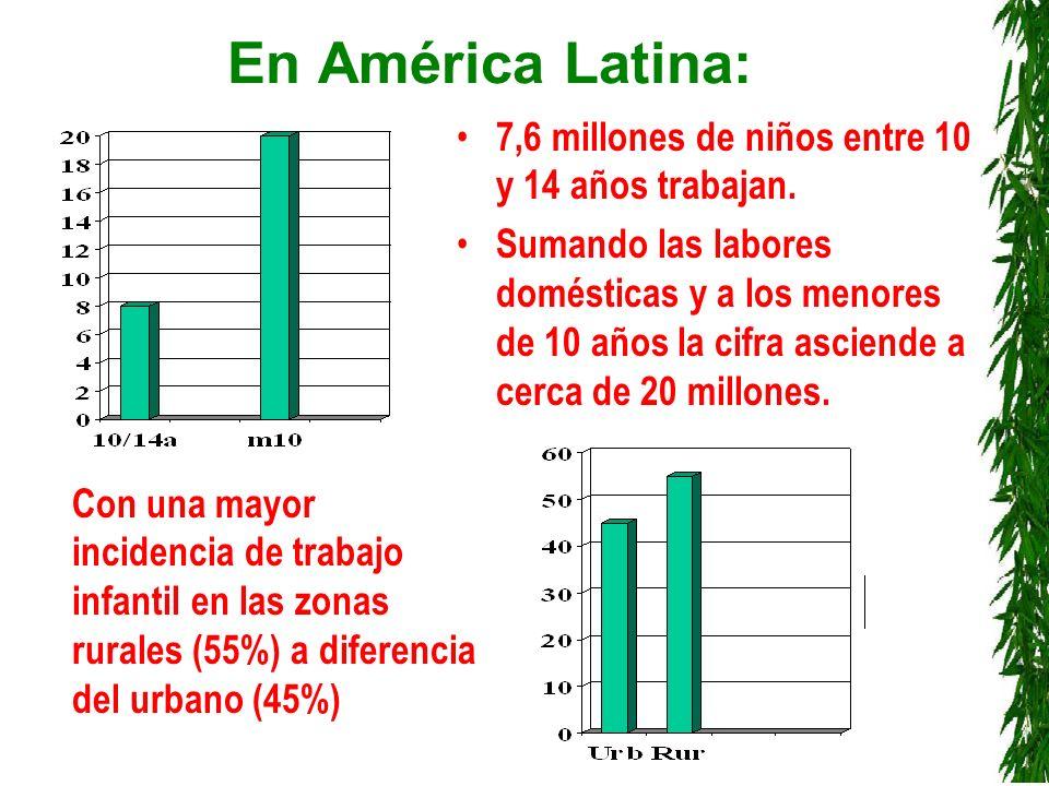En América Latina: 7,6 millones de niños entre 10 y 14 años trabajan. Sumando las labores domésticas y a los menores de 10 años la cifra asciende a ce