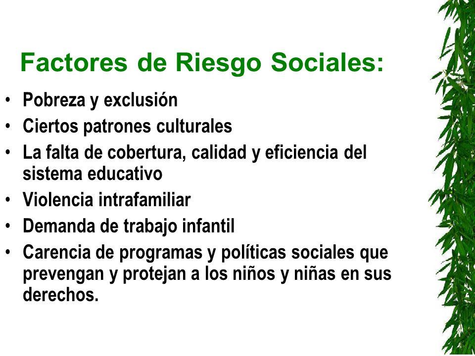 Factores de Riesgo Sociales: Pobreza y exclusión Ciertos patrones culturales La falta de cobertura, calidad y eficiencia del sistema educativo Violenc