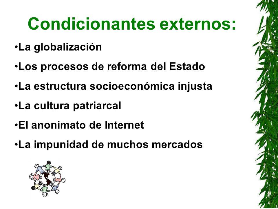 Condicionantes externos: La globalización Los procesos de reforma del Estado La estructura socioeconómica injusta La cultura patriarcal El anonimato d