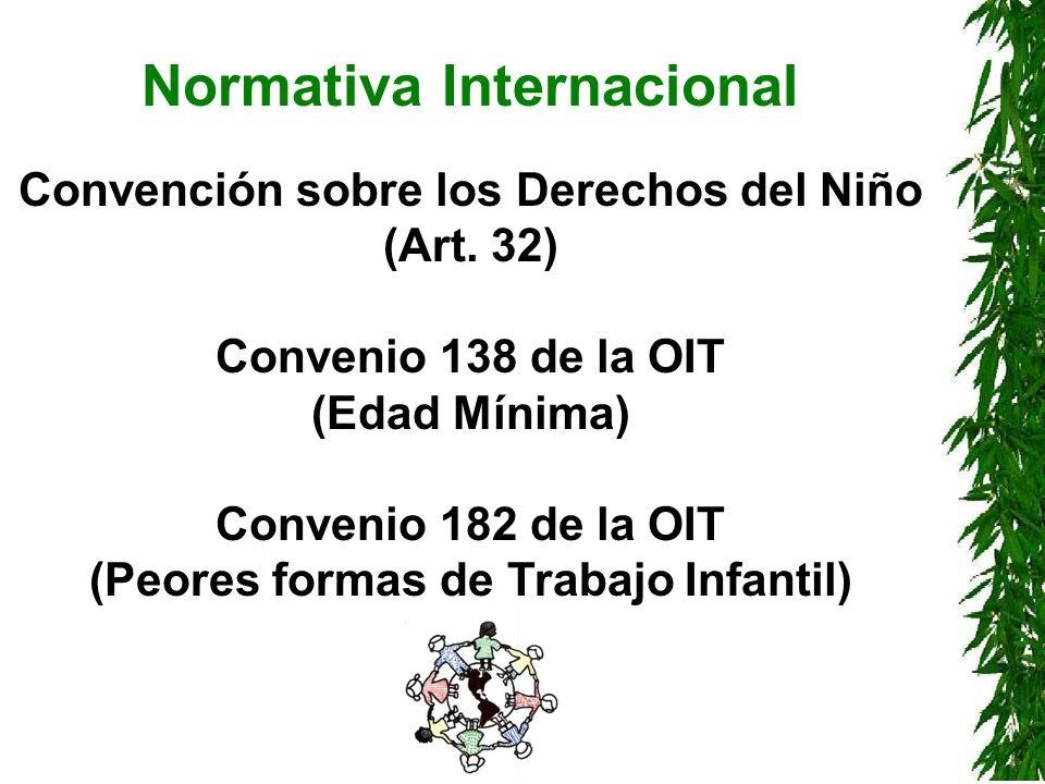 Normativa Internacional Convención sobre los Derechos del Niño (Art. 32) Convenio 138 de la OIT (Edad Mínima) Convenio 182 de la OIT (Peores formas de