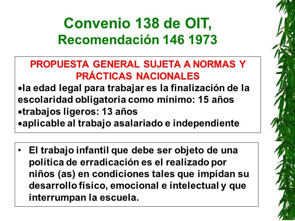 País Población Total 10 - 14 años PEA Infantil 10 -14 años Porcentaje sobre edades Argentina3,197,582214.2386.70% Bolivia386.22254.54914.10% Brasil17,588,1153,599,74720.50% Chile (*)755.22714.9142.00% Colombia (*)2,327,823367.79615.80% Costa Rica (*)203.89326.00912.80% Ecuador1,391,433420.66330.20% El Salvador661.17685.51612.90% Guatemala1,325,725316.06123.80% Haití847.706158.18218.66% Honduras778.71488.26411.30% México10,934,1341,233,35311.30% Nicaragua575.13742.3107.35% Panamá278.63112.6034.50% Paraguay602.41749.0978.15% Perú (**)4,928,899801.03316.20% R.