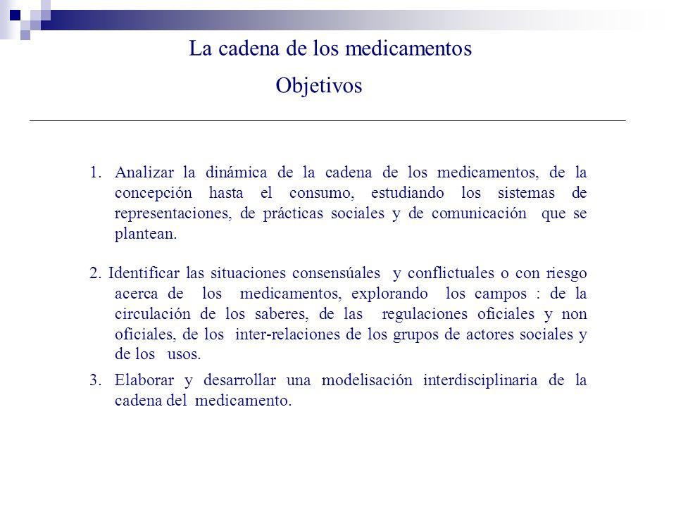 La cadena de los medicamentos Objetivos 1.Analizar la dinámica de la cadena de los medicamentos, de la concepción hasta el consumo, estudiando los sis