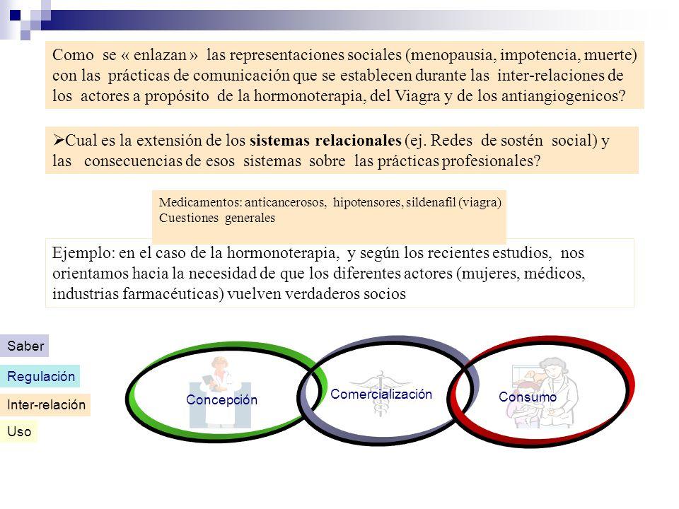 Medicamentos: anticancerosos, hipotensores, sildenafil (viagra) Cuestiones generales Cual es la extensión de los sistemas relacionales (ej. Redes de s