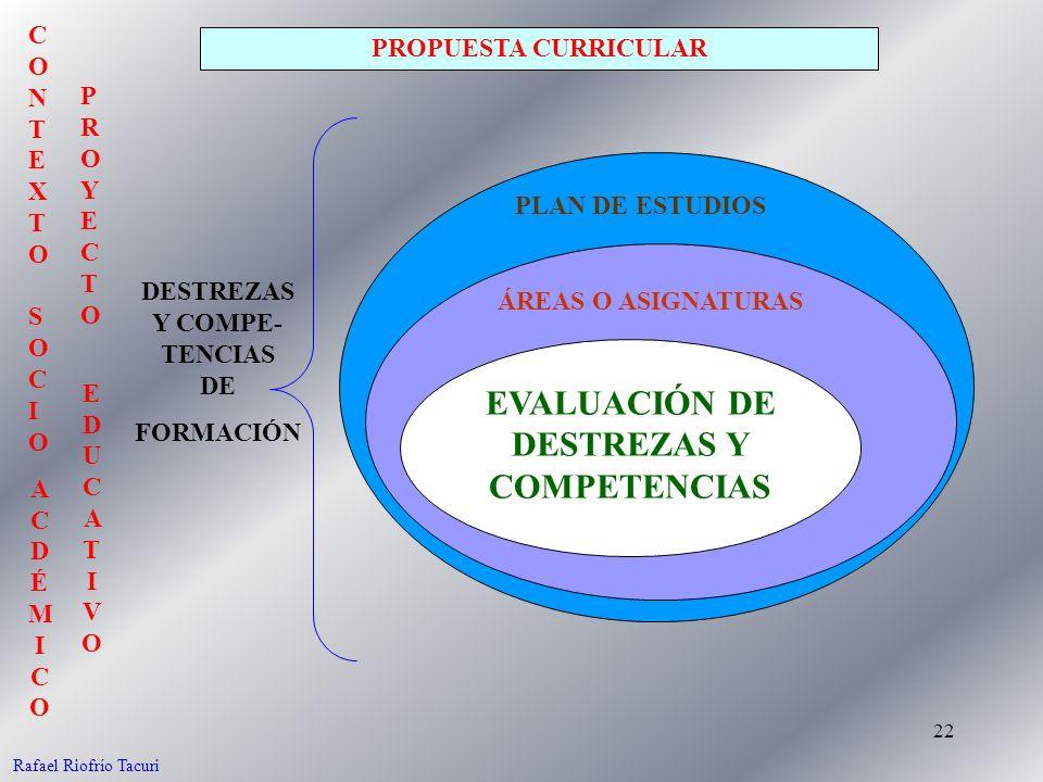 22 PROPUESTA CURRICULAR PLAN DE ESTUDIOS PROYECTO EDUCATIVOPROYECTO EDUCATIVO CONTEXTO SOCIOACDÉMICOCONTEXTO SOCIOACDÉMICO DESTREZAS Y COMPE- TENCIAS