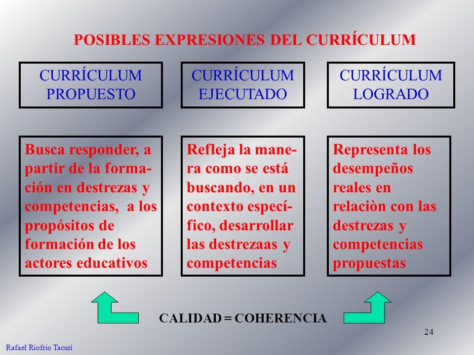 24 POSIBLES EXPRESIONES DEL CURRÍCULUM CURRÍCULUM PROPUESTO CURRÍCULUM EJECUTADO CURRÍCULUM LOGRADO Busca responder, a partir de la forma- ción en destrezas y competencias, a los propósitos de formación de los actores educativos Refleja la mane- ra como se está buscando, en un contexto especí- fico, desarrollar las destrezaas y competencias Representa los desempeños reales en relaciòn con las destrezas y competencias propuestas CALIDAD = COHERENCIA Rafael Riofrío Tacuri