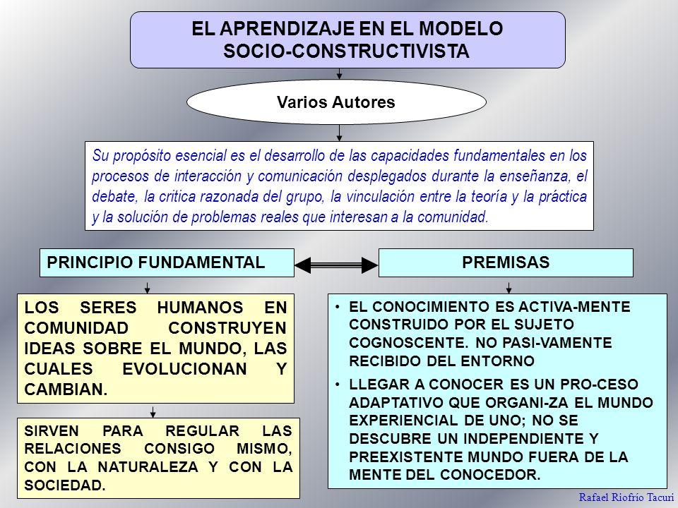 31 EL APRENDIZAJE EN EL MODELO SOCIO-CONSTRUCTIVISTA Varios Autores Su propósito esencial es el desarrollo de las capacidades fundamentales en los pro