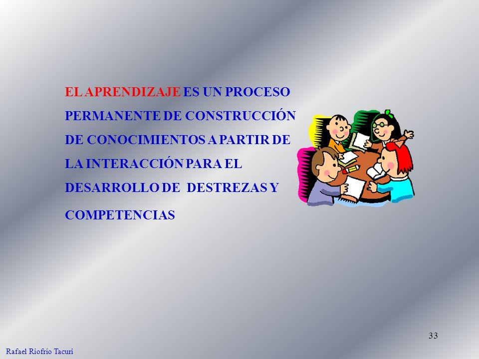 33 EL APRENDIZAJE ES UN PROCESO PERMANENTE DE CONSTRUCCIÓN DE CONOCIMIENTOS A PARTIR DE LA INTERACCIÓN PARA EL DESARROLLO DE DESTREZAS Y COMPETENCIAS Rafael Riofrío Tacuri