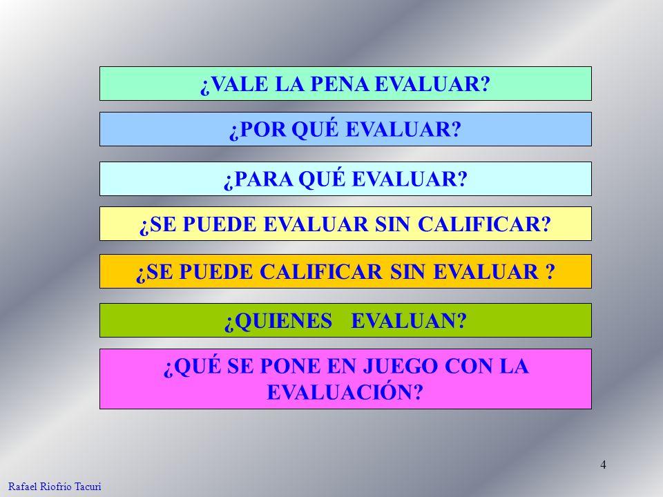 105 Evaluación La temáticaLa exposiciónLa aplicación EL PODER CONSTRUCTOR DE LA EVALUACIÓN Rafael Riofrío Tacuri