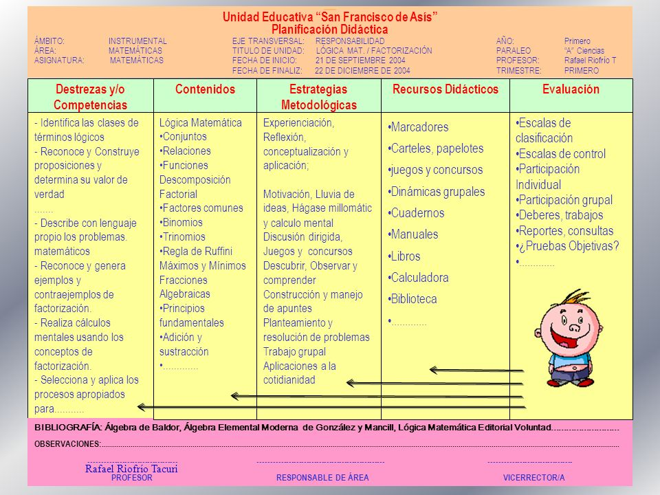 51 - Identifica las clases de términos lógicos - Reconoce y Construye proposiciones y determina su valor de verdad....... - Describe con lenguaje prop
