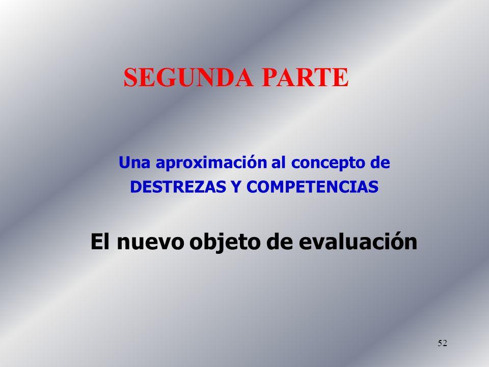 52 Una aproximación al concepto de DESTREZAS Y COMPETENCIAS SEGUNDA PARTE El nuevo objeto de evaluación