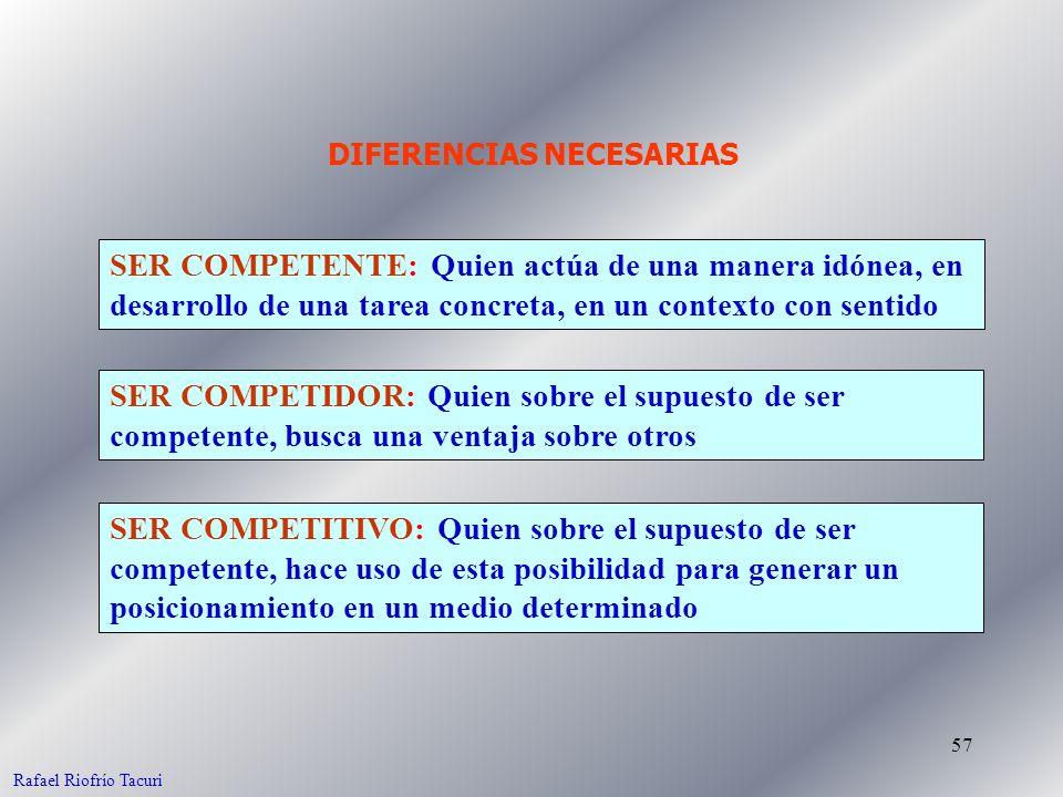 57 SER COMPETENTE: Quien actúa de una manera idónea, en desarrollo de una tarea concreta, en un contexto con sentido SER COMPETIDOR: Quien sobre el su