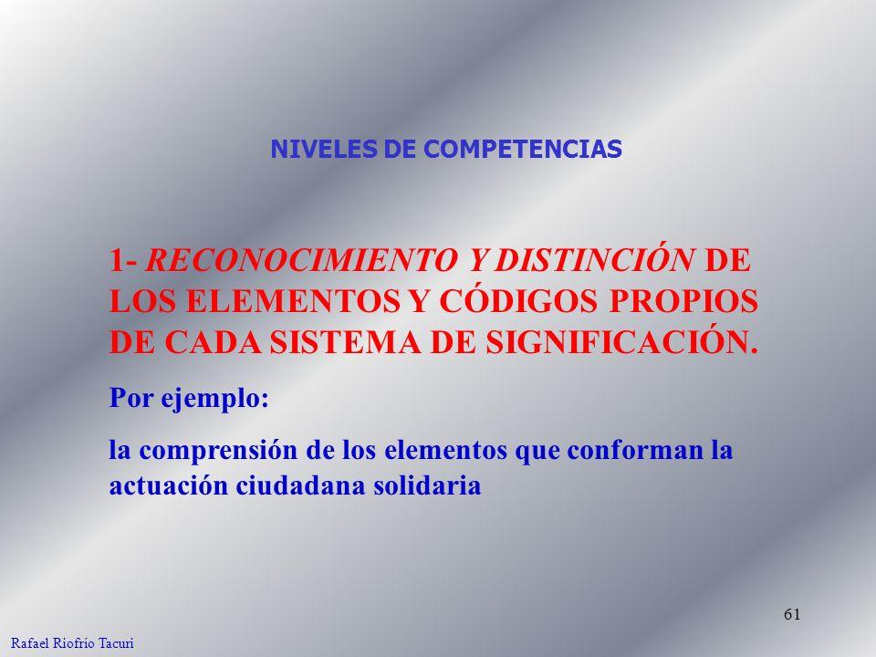 61 1- RECONOCIMIENTO Y DISTINCIÓN DE LOS ELEMENTOS Y CÓDIGOS PROPIOS DE CADA SISTEMA DE SIGNIFICACIÓN. Por ejemplo: la comprensión de los elementos qu