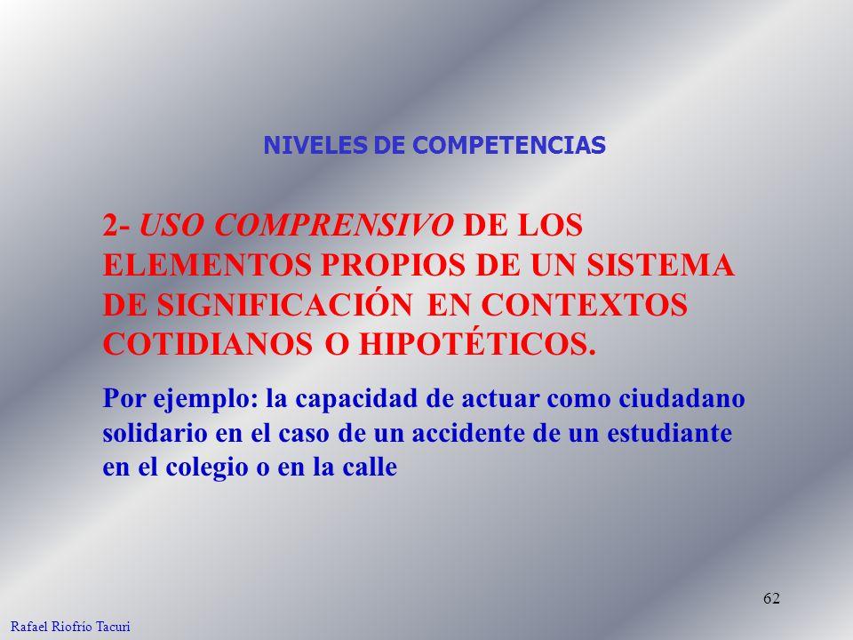 62 2- USO COMPRENSIVO DE LOS ELEMENTOS PROPIOS DE UN SISTEMA DE SIGNIFICACIÓN EN CONTEXTOS COTIDIANOS O HIPOTÉTICOS. Por ejemplo: la capacidad de actu