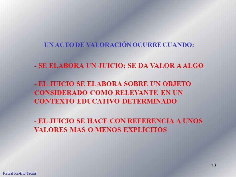 70 - SE ELABORA UN JUICIO: SE DA VALOR A ALGO - EL JUICIO SE ELABORA SOBRE UN OBJETO CONSIDERADO COMO RELEVANTE EN UN CONTEXTO EDUCATIVO DETERMINADO - EL JUICIO SE HACE CON REFERENCIA A UNOS VALORES MÁS O MENOS EXPLÍCITOS UN ACTO DE VALORACIÓN OCURRE CUANDO: Rafael Riofrío Tacuri