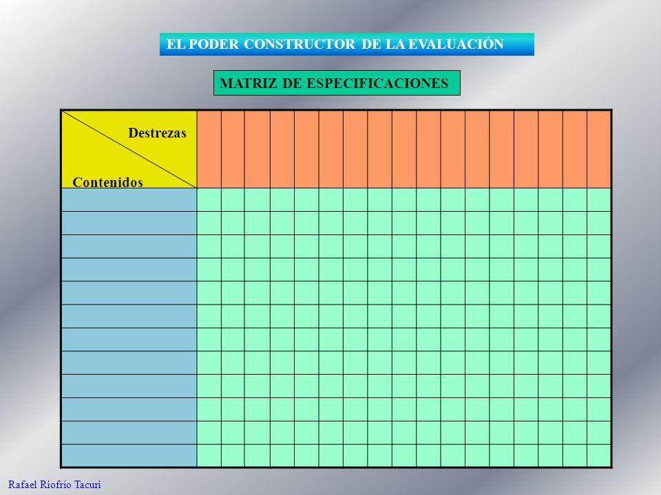 93 MATRIZ DE ESPECIFICACIONES Destrezas Contenidos EL PODER CONSTRUCTOR DE LA EVALUACIÓN Rafael Riofrío Tacuri