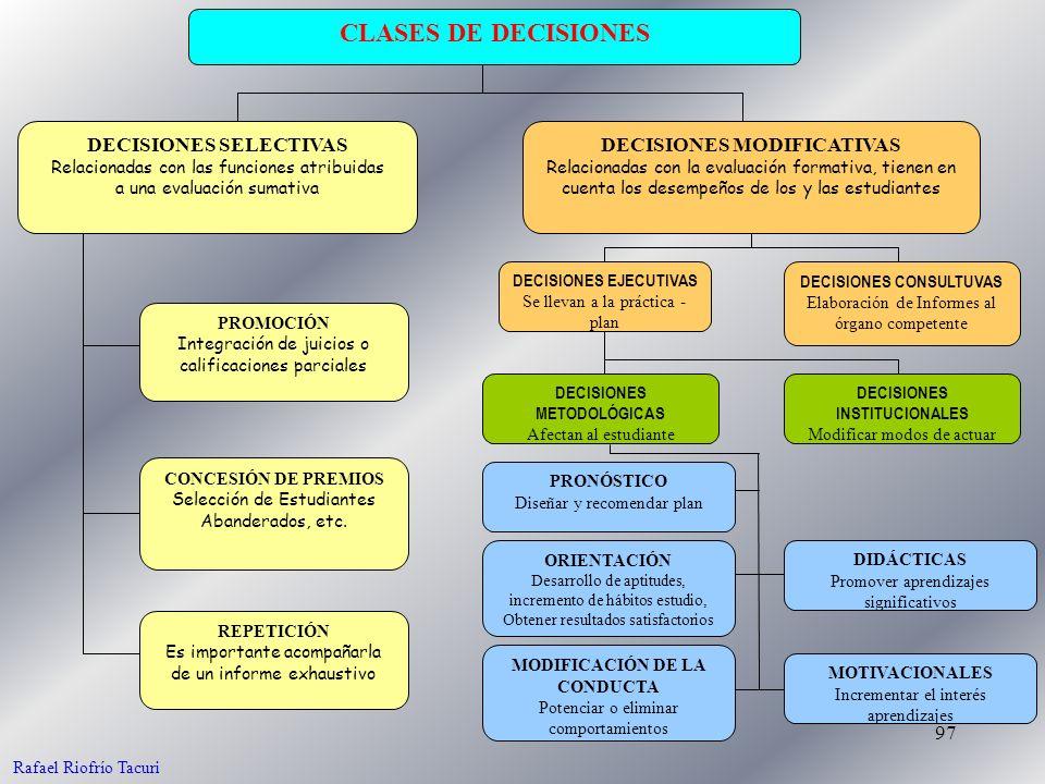 97 DECISIONES INSTITUCIONALES Modificar modos de actuar CLASES DE DECISIONES DECISIONES SELECTIVAS Relacionadas con las funciones atribuidas a una evaluación sumativa REPETICIÓN Es importante acompañarla de un informe exhaustivo CONCESIÓN DE PREMIOS Selección de Estudiantes Abanderados, etc.
