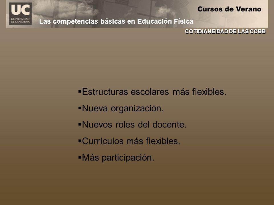 Las competencias básicas en Educación Física Estructuras escolares más flexibles. Nueva organización. Nuevos roles del docente. Currículos más flexibl