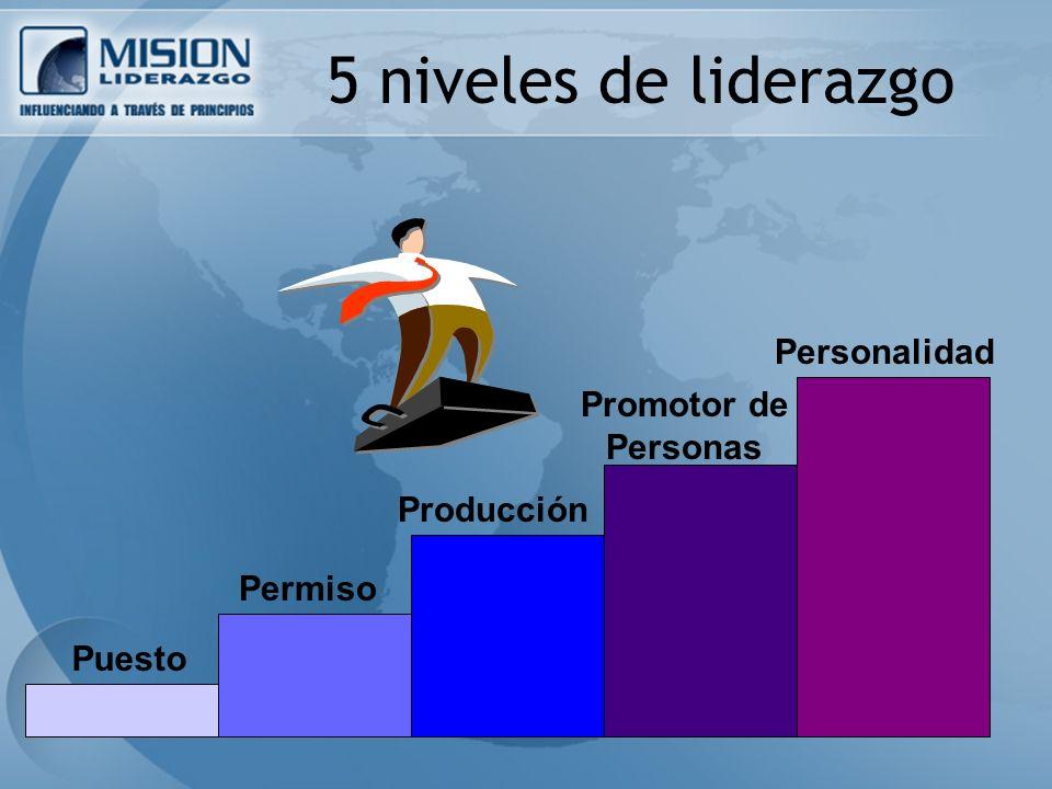 5 niveles de liderazgo Puesto Permiso Producción Promotor de Personas Personalidad