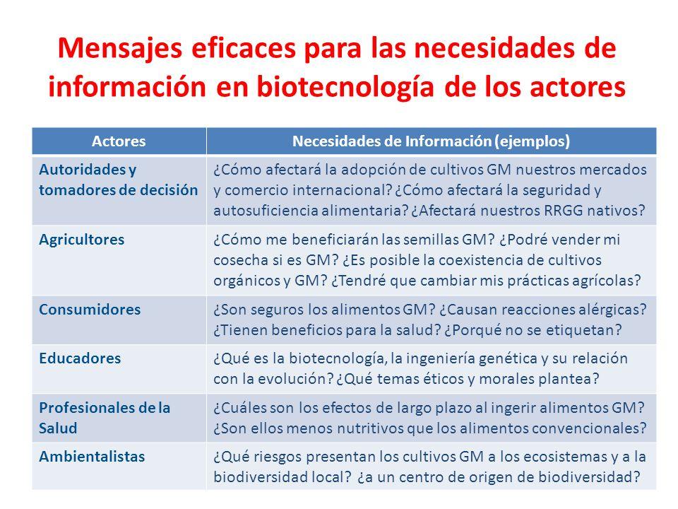Mensajes eficaces para las necesidades de información en biotecnología de los actores ActoresNecesidades de Información (ejemplos) Autoridades y tomad