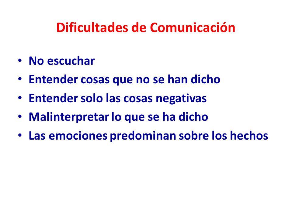 Dificultades de Comunicación No escuchar Entender cosas que no se han dicho Entender solo las cosas negativas Malinterpretar lo que se ha dicho Las em
