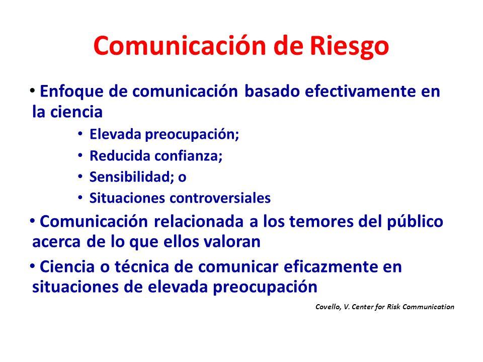 Comunicación de Riesgo Enfoque de comunicación basado efectivamente en la ciencia Elevada preocupación; Reducida confianza; Sensibilidad; o Situacione