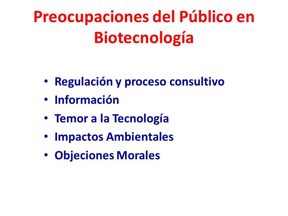 Preocupaciones del Público en Biotecnología Regulación y proceso consultivo Información Temor a la Tecnología Impactos Ambientales Objeciones Morales