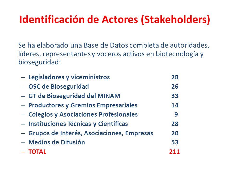Se ha elaborado una Base de Datos completa de autoridades, líderes, representantes y voceros activos en biotecnología y bioseguridad: – Legisladores y