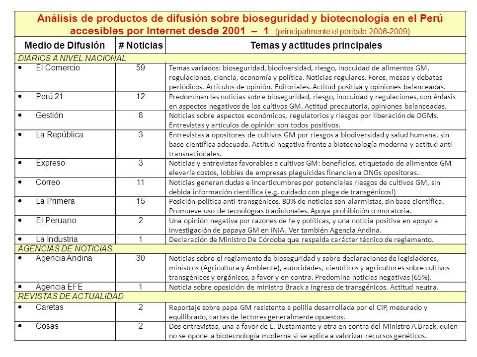 Análisis de productos de difusión sobre bioseguridad y biotecnología en el Perú accesibles por Internet desde 2001 – 1 (principalmente el período 2006