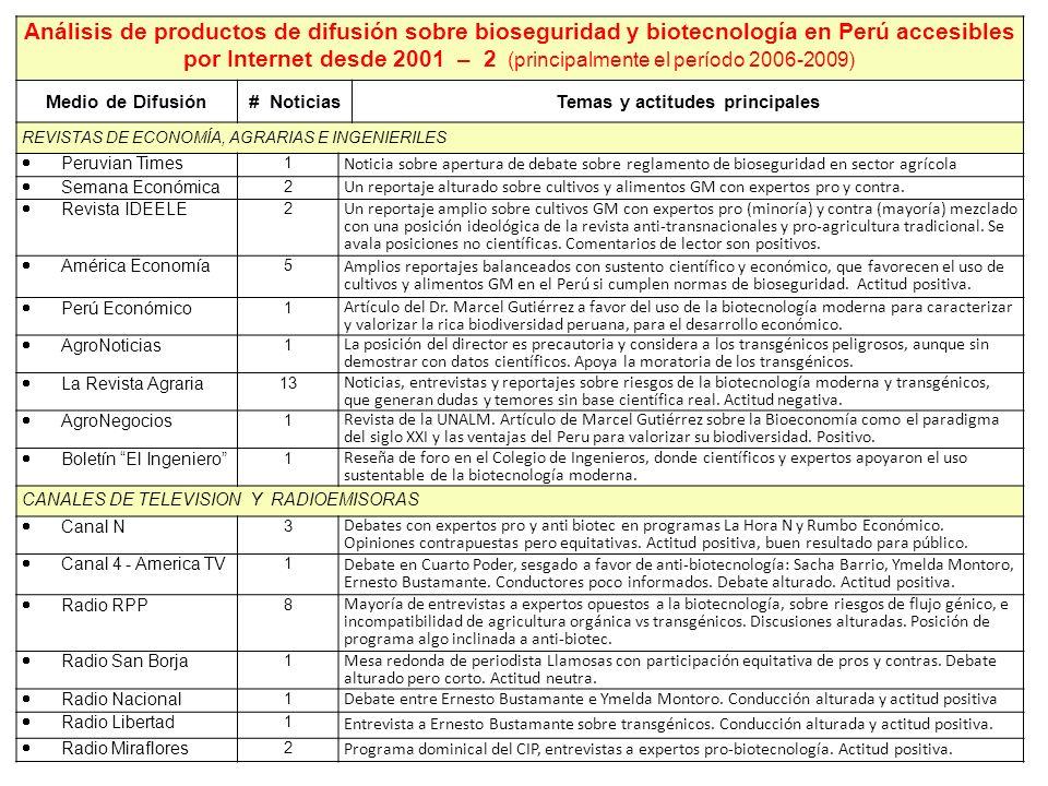 Análisis de productos de difusión sobre bioseguridad y biotecnología en Perú accesibles por Internet desde 2001 – 2 (principalmente el período 2006-20