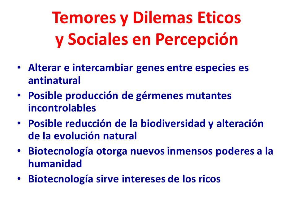 Temores y Dilemas Eticos y Sociales en Percepción Alterar e intercambiar genes entre especies es antinatural Posible producción de gérmenes mutantes i