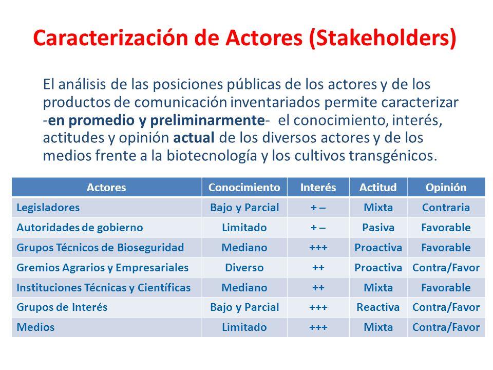 El análisis de las posiciones públicas de los actores y de los productos de comunicación inventariados permite caracterizar -en promedio y preliminarm