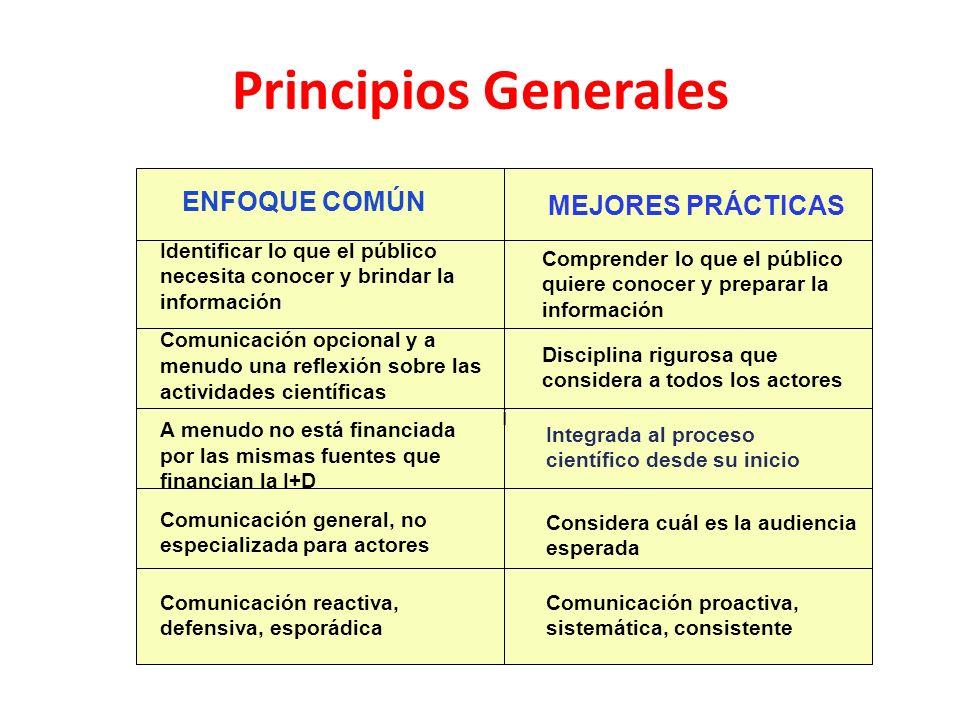 Principios Generales i ENFOQUE COMÚN MEJORES PRÁCTICAS Identificar lo que el público necesita conocer y brindar la información Comunicación opcional y